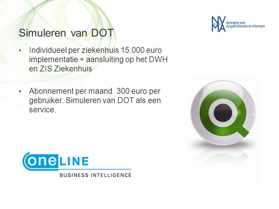 Simuleren van DOT • Individueel per ziekenhuis 15.000 euro implementatie + aansluiting op het DWH en ZIS Ziekenhuis • Abonnement per maand 300 euro per gebruiker.