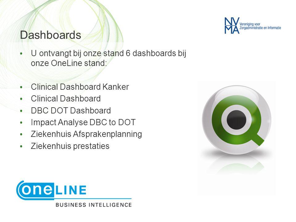 Dashboards • U ontvangt bij onze stand 6 dashboards bij onze OneLine stand: • Clinical Dashboard Kanker • Clinical Dashboard • DBC DOT Dashboard • Impact Analyse DBC to DOT • Ziekenhuis Afsprakenplanning • Ziekenhuis prestaties