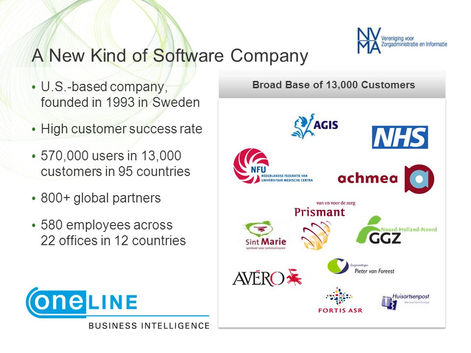 A New Kind of Software Company Broad Base of 13,000 Customers • U.S.-based company, founded in 1993 in Sweden • High customer success rate • 570,000 users in 13,000 customers in 95 countries • 800+ global partners • 580 employees across 22 offices in 12 countries