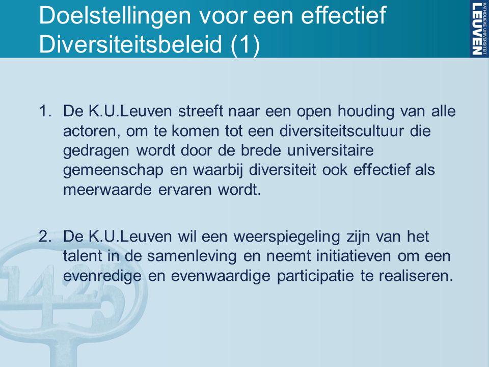 Doelstellingen voor een effectief Diversiteitsbeleid (1) 1.De K.U.Leuven streeft naar een open houding van alle actoren, om te komen tot een diversite