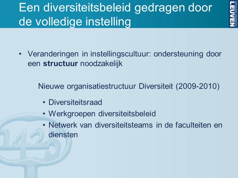 Een diversiteitsbeleid gedragen door de volledige instelling •Veranderingen in instellingscultuur: ondersteuning door een structuur noodzakelijk Nieuw