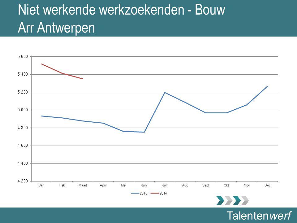 Talentenwerf Niet werkende werkzoekenden - Bouw Arr Antwerpen