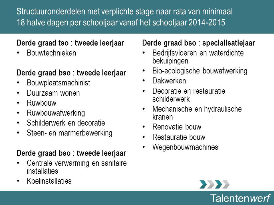Talentenwerf Structuuronderdelen met verplichte stage naar rata van minimaal 18 halve dagen per schooljaar vanaf het schooljaar 2014-2015 Derde graad