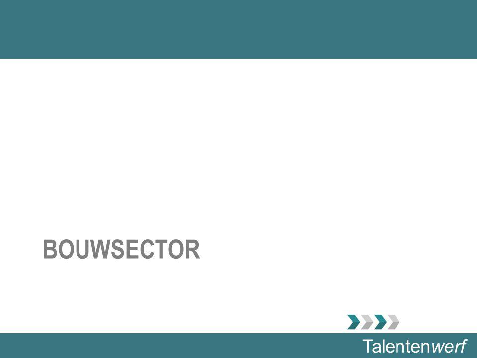 Talentenwerf BOUWSECTOR
