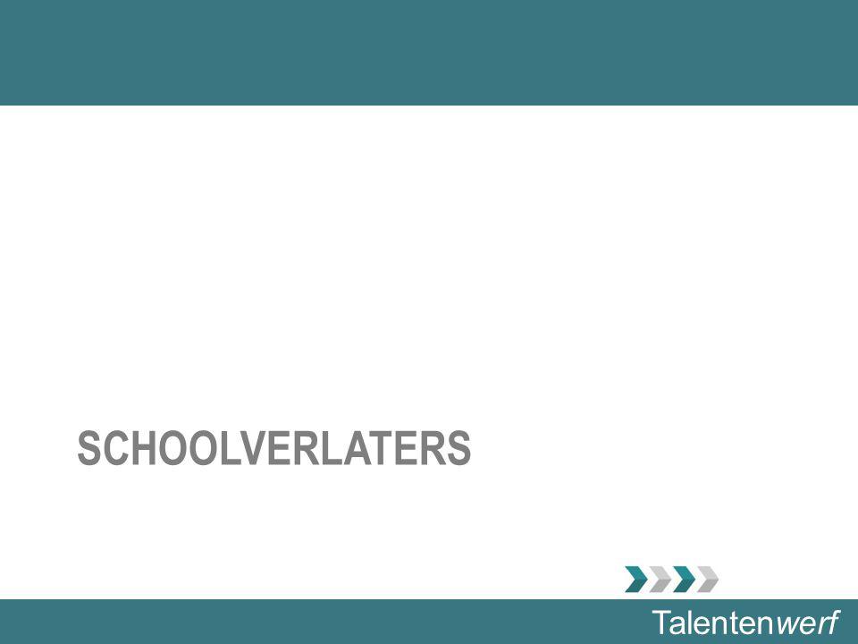 Talentenwerf SCHOOLVERLATERS