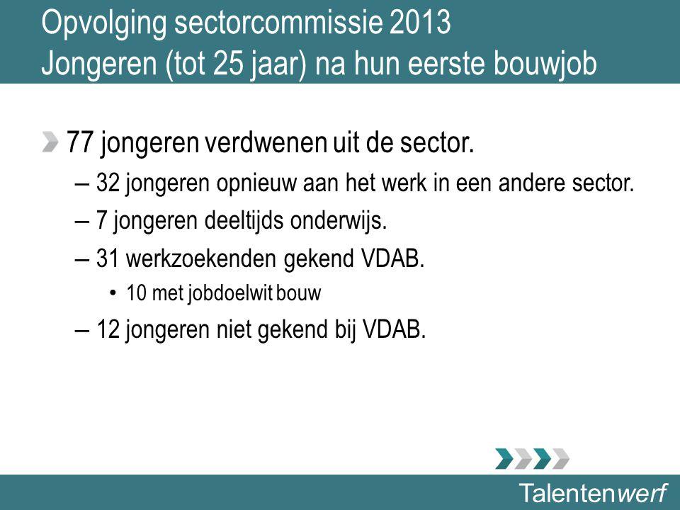Talentenwerf Opvolging sectorcommissie 2013 Jongeren (tot 25 jaar) na hun eerste bouwjob 77 jongeren verdwenen uit de sector. – 32 jongeren opnieuw aa