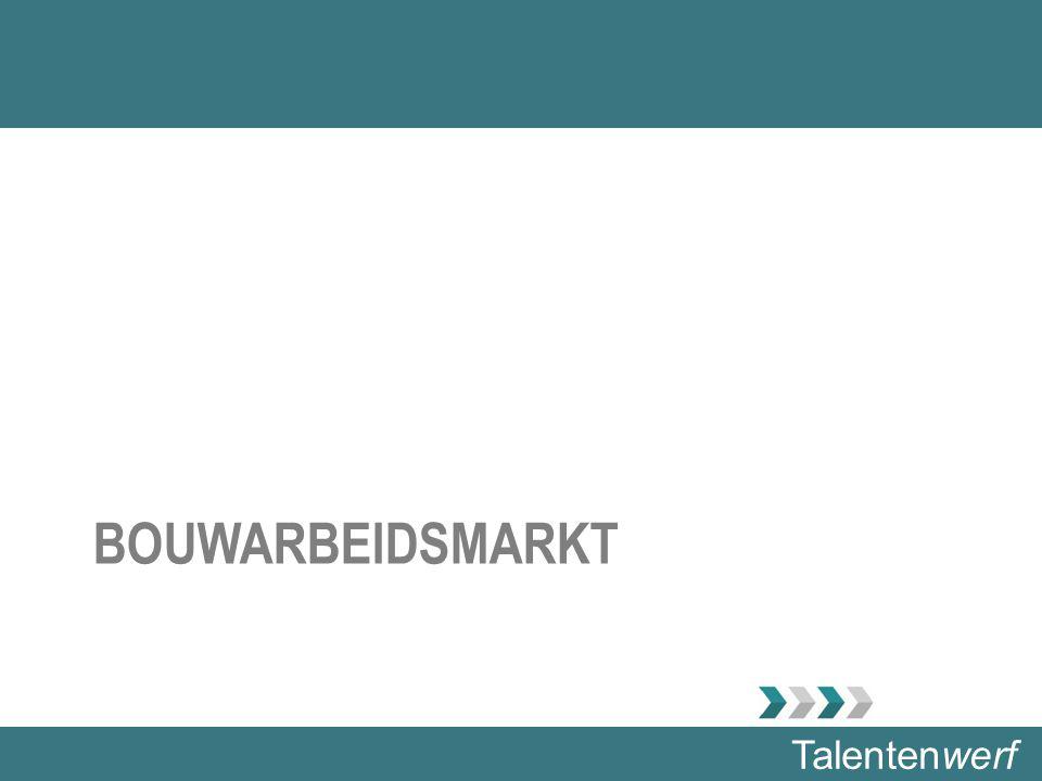 Talentenwerf Ontvangen vacatures Arr Antwerpen