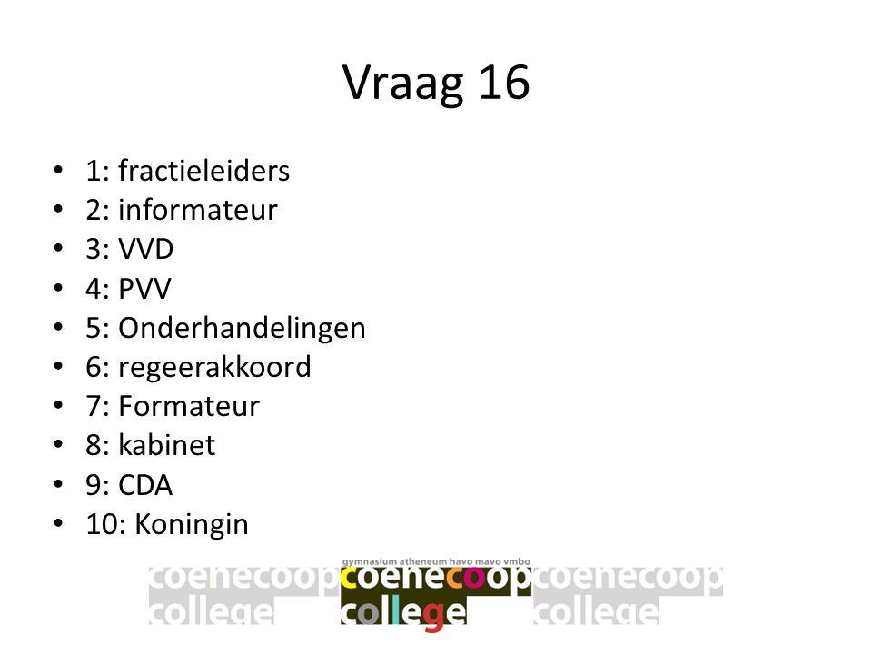 Vraag 16 • 1: fractieleiders • 2: informateur • 3: VVD • 4: PVV • 5: Onderhandelingen • 6: regeerakkoord • 7: Formateur • 8: kabinet • 9: CDA • 10: Ko