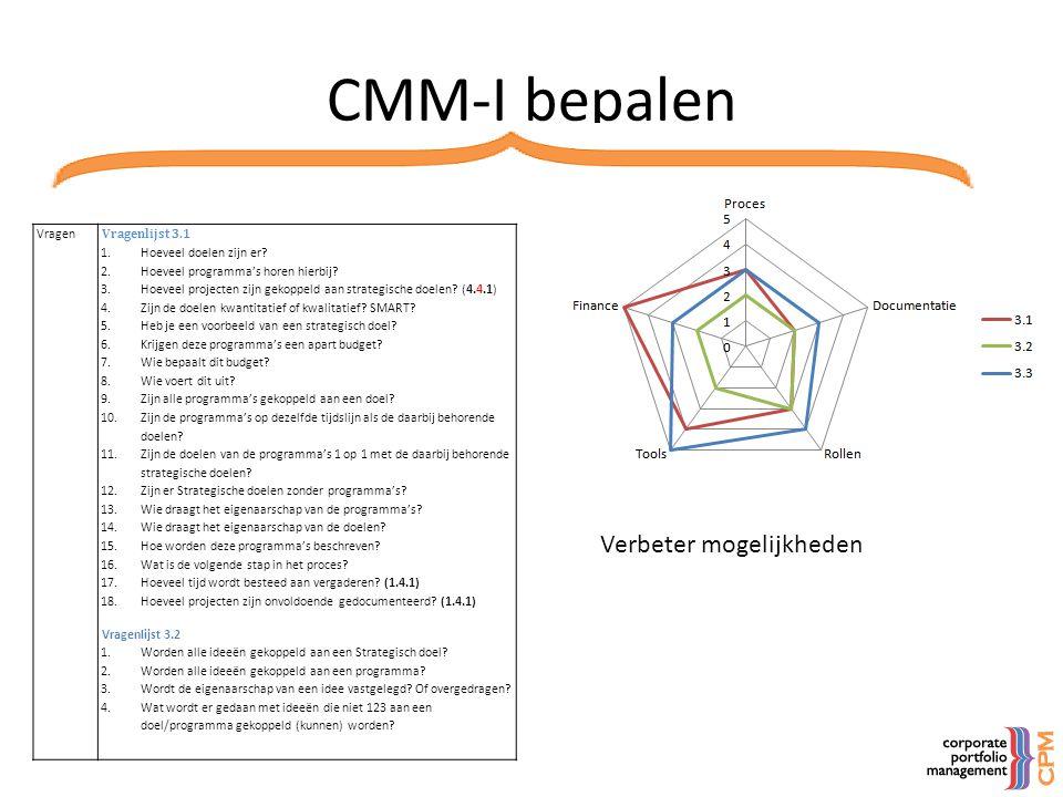 CMM-I bepalen Vragen Vragenlijst 3.1 1.Hoeveel doelen zijn er? 2.Hoeveel programma's horen hierbij? 3.Hoeveel projecten zijn gekoppeld aan strategisch