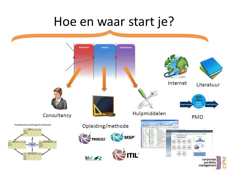 Hoe en waar start je? Consultancy Hulpmiddelen Literatuur Internet Opleiding/methode PMO