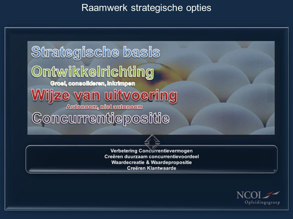 Raamwerk strategische opties
