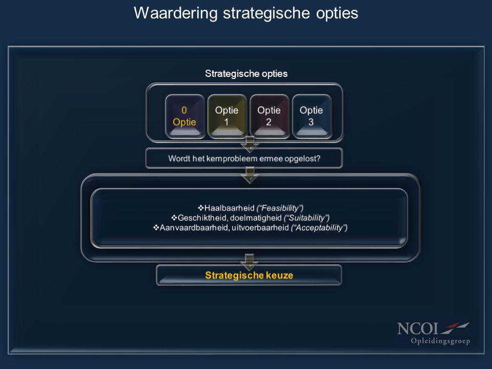 Waardering strategische opties Strategische opties