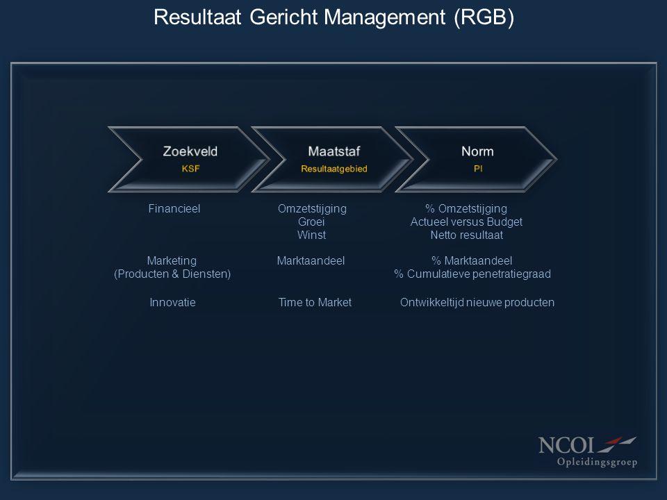 Resultaat Gericht Management (RGB) FinancieelOmzetstijging Groei Winst % Omzetstijging Actueel versus Budget Netto resultaat Marketing (Producten & Di