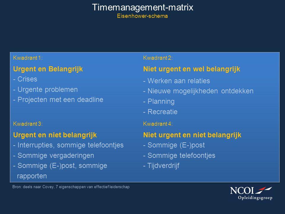 Timemanagement-matrix Eisenhower-schema Bron: deels naar Covey, 7 eigenschappen van effectief leiderschap