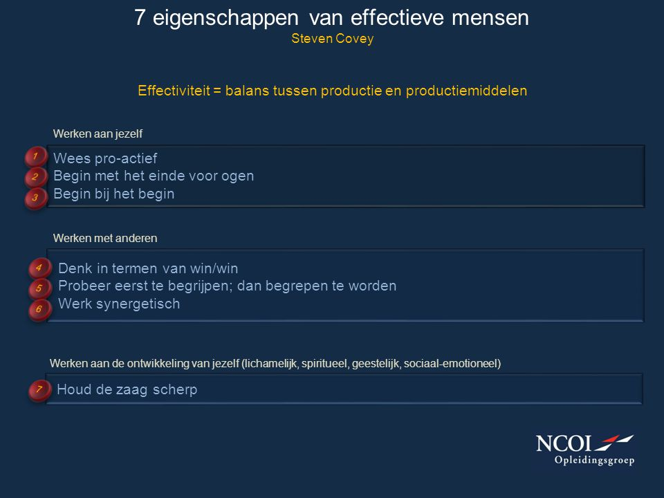 7 eigenschappen van effectieve mensen Steven Covey Wees pro-actief Begin met het einde voor ogen Begin bij het begin Effectiviteit = balans tussen pro