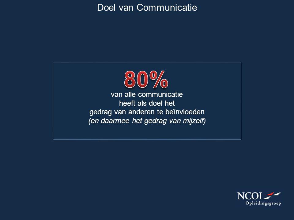Doel van Communicatie van alle communicatie heeft als doel het gedrag van anderen te beïnvloeden (en daarmee het gedrag van mijzelf)