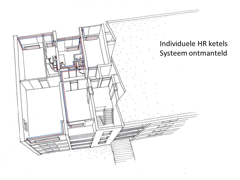 Individuele HR ketels Systeem ontmanteld
