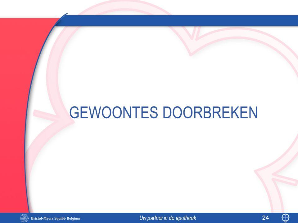Uw partner in de apotheek 24 GEWOONTES DOORBREKEN