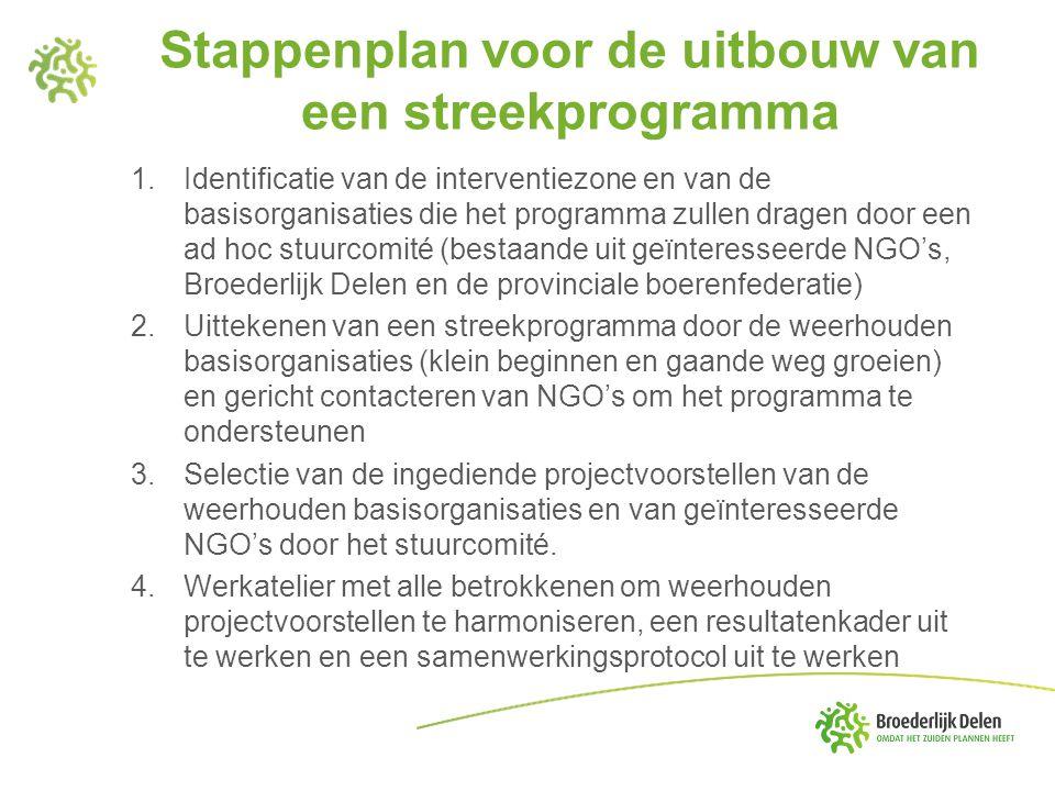 Stappenplan voor de uitbouw van een streekprogramma 1.Identificatie van de interventiezone en van de basisorganisaties die het programma zullen dragen