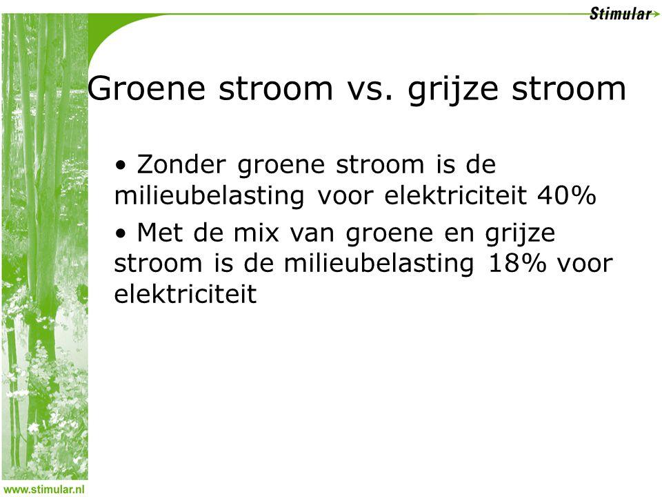 • Zonder groene stroom is de milieubelasting voor elektriciteit 40% • Met de mix van groene en grijze stroom is de milieubelasting 18% voor elektriciteit