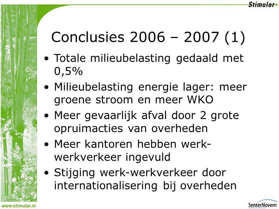 Conclusies 2006 – 2007 (1) •Totale milieubelasting gedaald met 0,5% •Milieubelasting energie lager: meer groene stroom en meer WKO •Meer gevaarlijk afval door 2 grote opruimacties van overheden •Meer kantoren hebben werk- werkverkeer ingevuld •Stijging werk-werkverkeer door internationalisering bij overheden