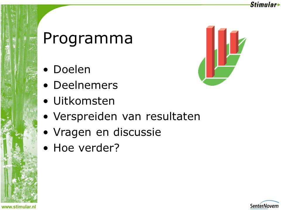Programma •Doelen •Deelnemers •Uitkomsten •Verspreiden van resultaten •Vragen en discussie •Hoe verder?