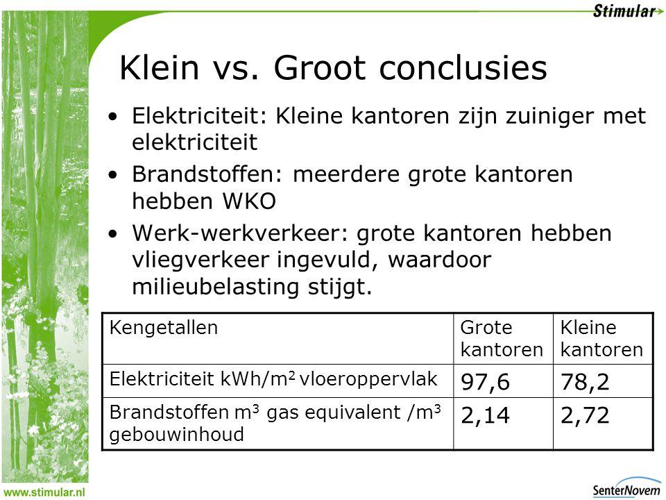 Klein vs.