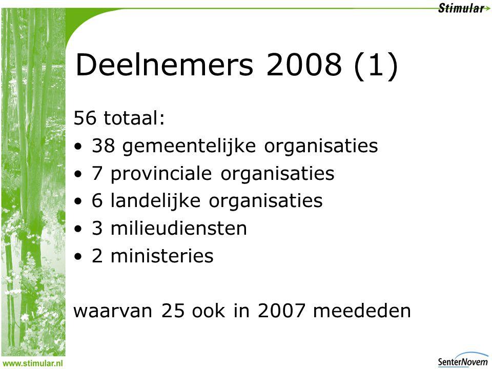 Deelnemers 2008 (2) Bijzonderheden: • 10 overheden hebben WKO • 2 overheden hebben WKK • 2 overheden compenseren CO 2 -emissies