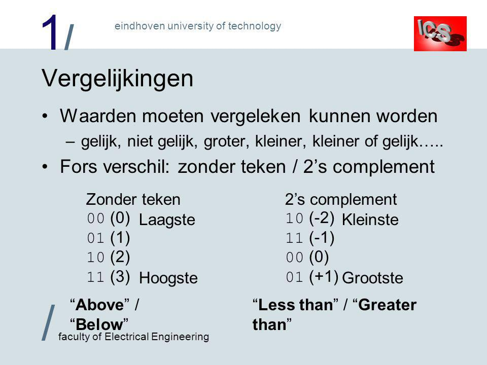 1/1/ / faculty of Electrical Engineering eindhoven university of technology Vergelijkingen •Waarden moeten vergeleken kunnen worden –gelijk, niet gelijk, groter, kleiner, kleiner of gelijk…..