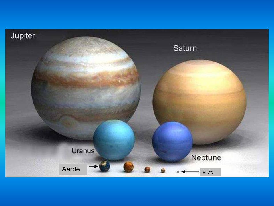 Aarde Pluto Mars Mercurius