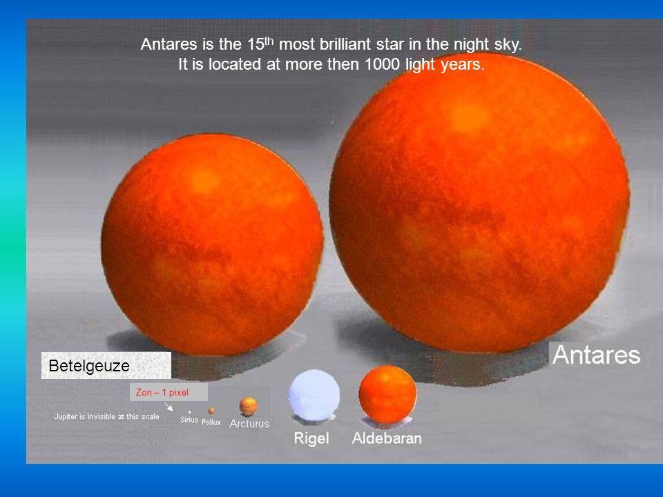 Onze Zon Sirius Arturus Jupiter als 1 pixel op de punt van de pijl. De Aarde is niet zichtbaar op deze schaal..
