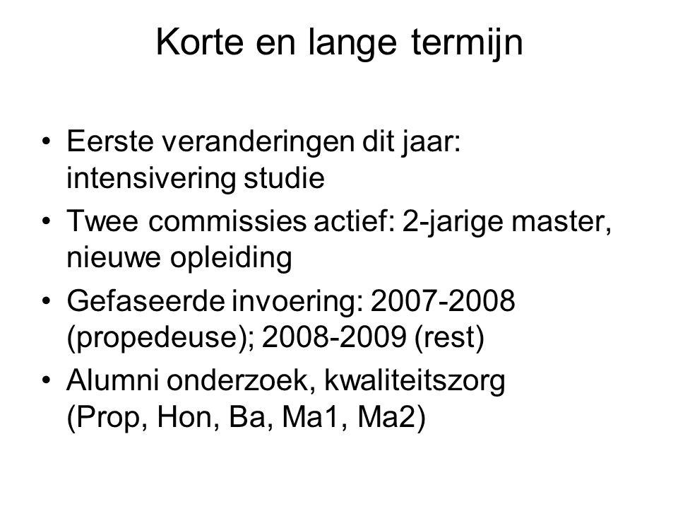 Korte en lange termijn •Eerste veranderingen dit jaar: intensivering studie •Twee commissies actief: 2-jarige master, nieuwe opleiding •Gefaseerde invoering: 2007-2008 (propedeuse); 2008-2009 (rest) •Alumni onderzoek, kwaliteitszorg (Prop, Hon, Ba, Ma1, Ma2)