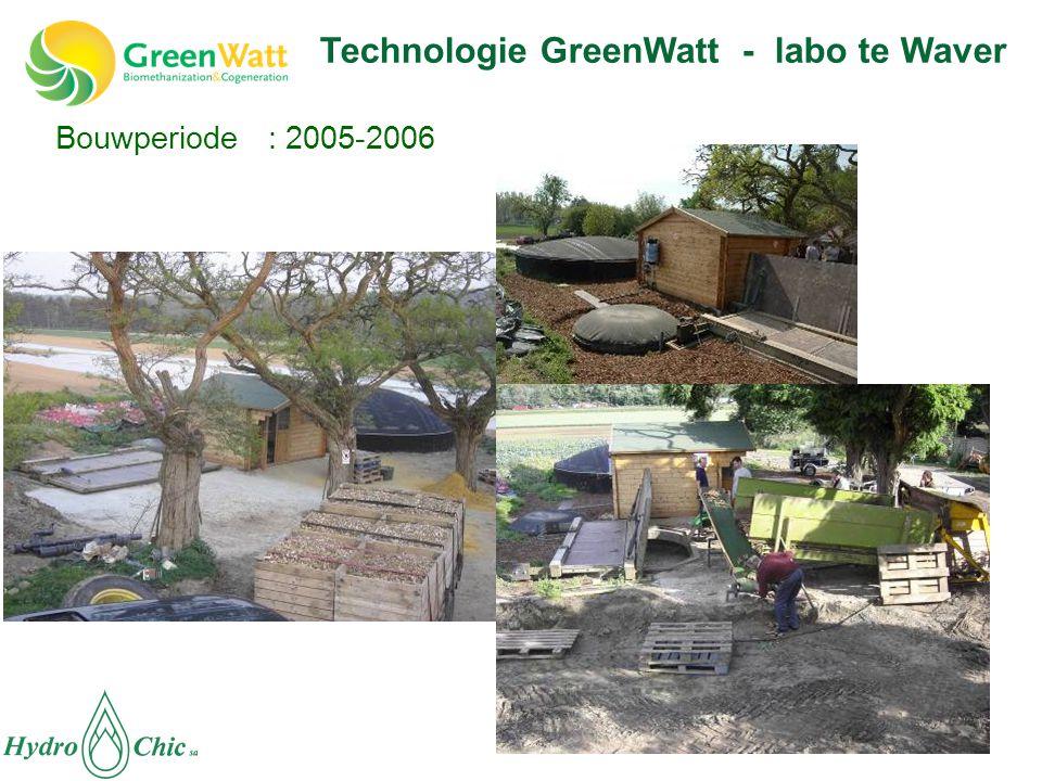 Technologie GreenWatt - labo te Waver Bouwperiode : 2005-2006