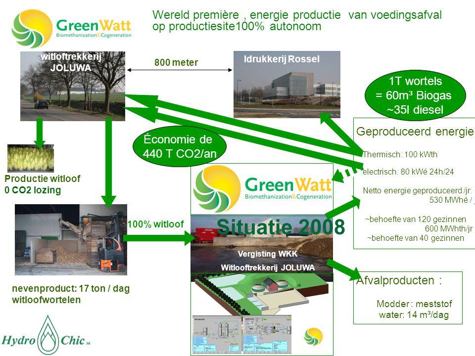 Geproduceerd energie : Thermisch: 100 kWth electrisch: 80 kWé 24h/24 Netto energie geproduceerd /jr: 530 MWhé / jr ~behoefte van 120 gezinnen 600 MWht