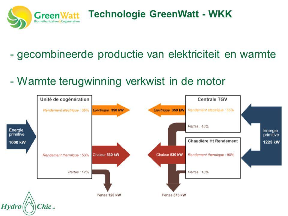 - gecombineerde productie van elektriciteit en warmte - Warmte terugwinning verkwist in de motor Technologie GreenWatt - WKK