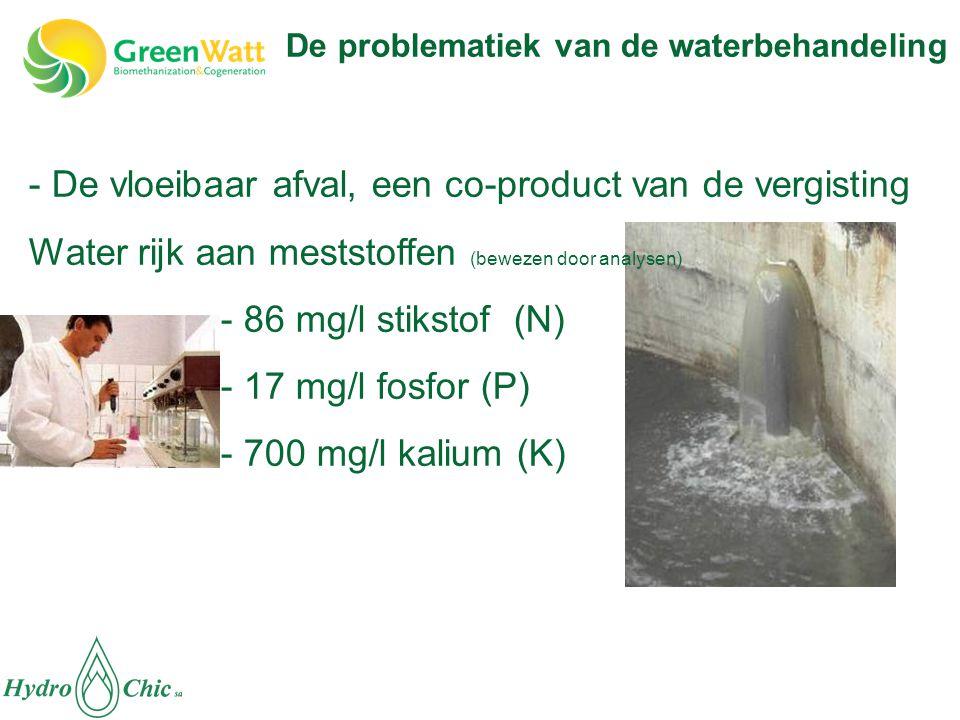 - De vloeibaar afval, een co-product van de vergisting Water rijk aan meststoffen (bewezen door analysen) - 86 mg/l stikstof (N) - 17 mg/l fosfor (P)) - 700 mg/l kalium (K) De problematiek van de waterbehandeling