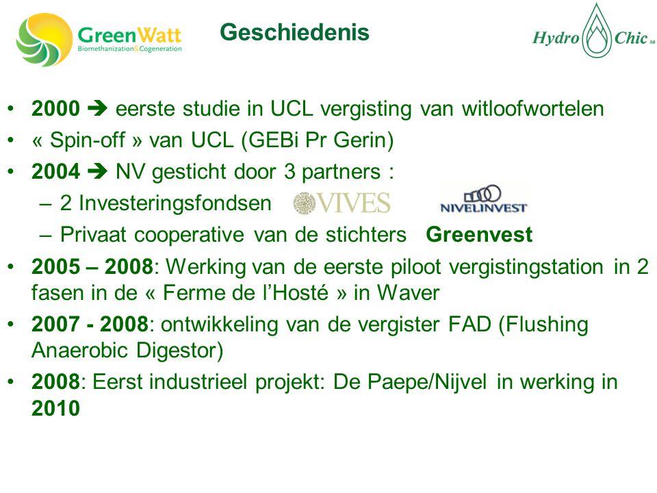 •2000  eerste studie in UCL vergisting van witloofwortelen •« Spin-off » van UCL (GEBi Pr Gerin) •2004  NV gesticht door 3 partners : –2 Investering