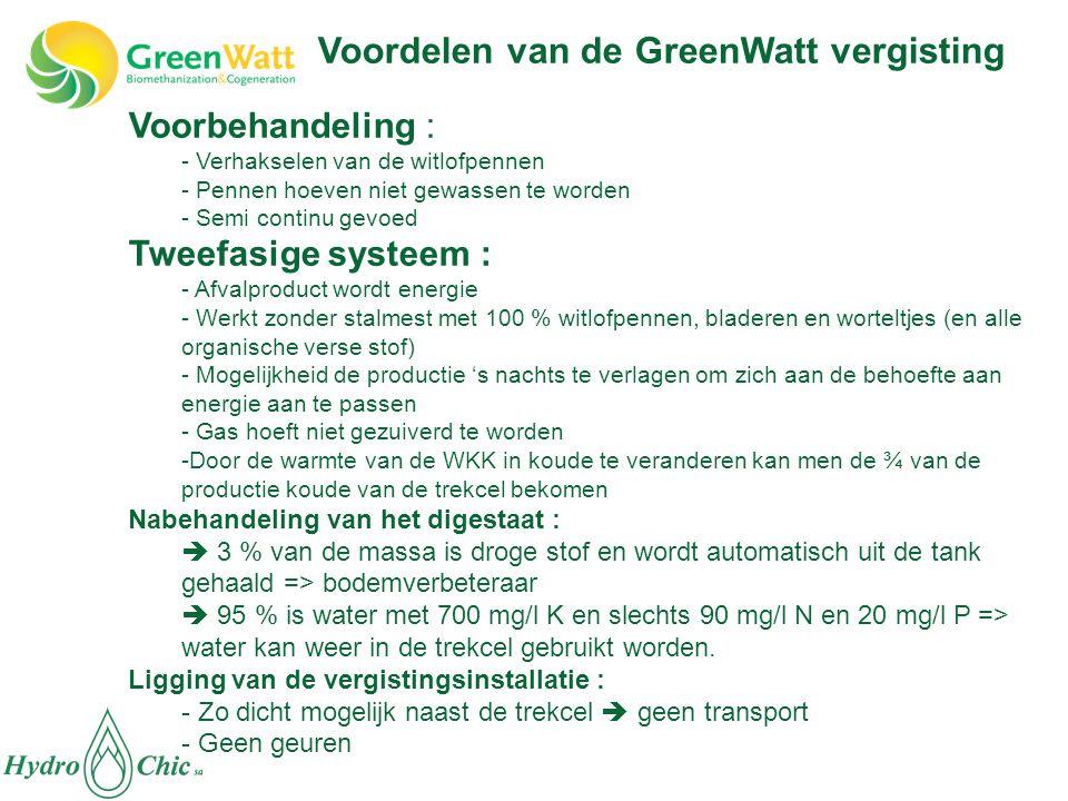 Voorbehandeling : - Verhakselen van de witlofpennen - Pennen hoeven niet gewassen te worden - Semi continu gevoed Tweefasige systeem : - Afvalproduct wordt energie - Werkt zonder stalmest met 100 % witlofpennen, bladeren en worteltjes (en alle organische verse stof) - Mogelijkheid de productie 's nachts te verlagen om zich aan de behoefte aan energie aan te passen - Gas hoeft niet gezuiverd te worden -Door de warmte van de WKK in koude te veranderen kan men de ¾ van de productie koude van de trekcel bekomen Nabehandeling van het digestaat :  3 % van de massa is droge stof en wordt automatisch uit de tank gehaald => bodemverbeteraar  95 % is water met 700 mg/l K en slechts 90 mg/l N en 20 mg/l P => water kan weer in de trekcel gebruikt worden.