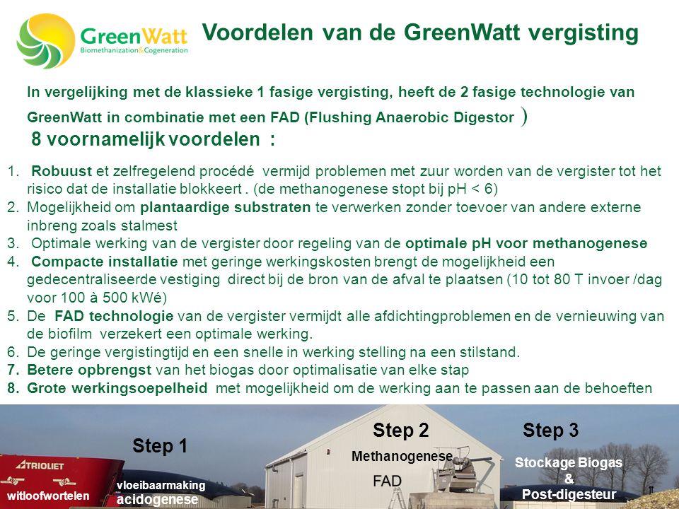 In vergelijking met de klassieke 1 fasige vergisting, heeft de 2 fasige technologie van GreenWatt in combinatie met een FAD (Flushing Anaerobic Digestor ) 8 voornamelijk voordelen : 1.
