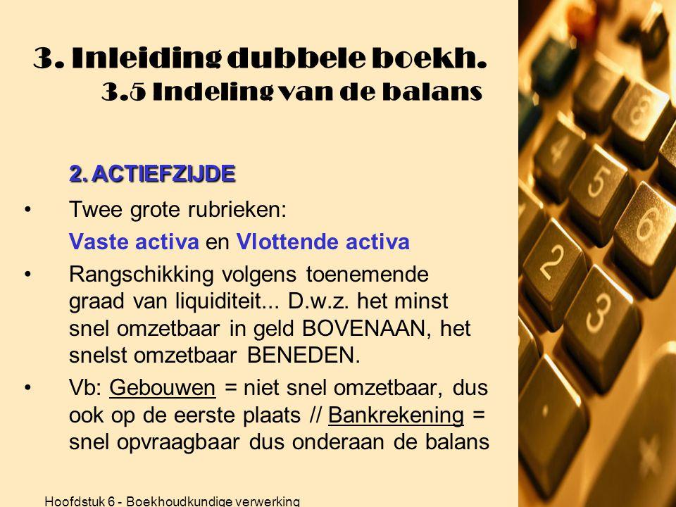 Hoofdstuk 6 - Boekhoudkundige verwerking 3. Inleiding dubbele boekh. 3.5 Indeling van de balans 1.PASSIEFZIJDE •Oorsprong van het geld geboekt •Twee g