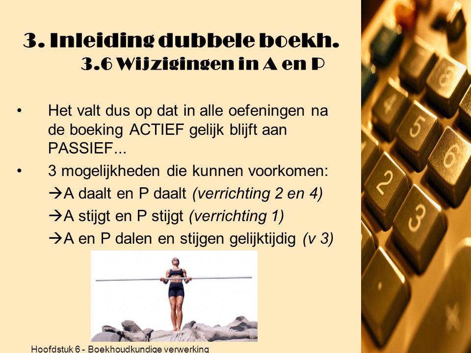 Hoofdstuk 6 - Boekhoudkundige verwerking 3. Inleiding dubbele boekh. 3.6 Wijzigingen in A en P •Verrichting 3 – Verkoop bestelwagen a)Bezittingen neme