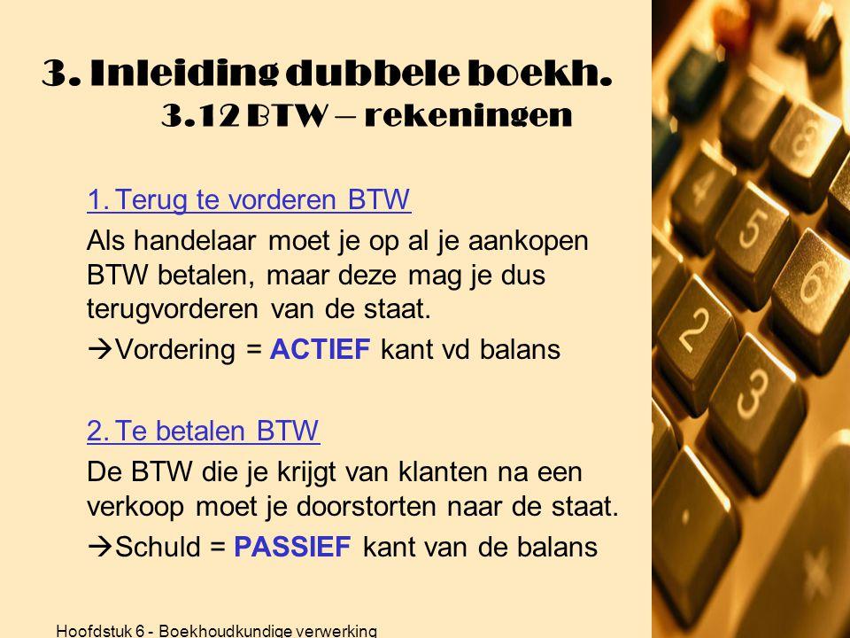 Hoofdstuk 6 - Boekhoudkundige verwerking 3. Inleiding dubbele boekh. 3.11 Niet kennen