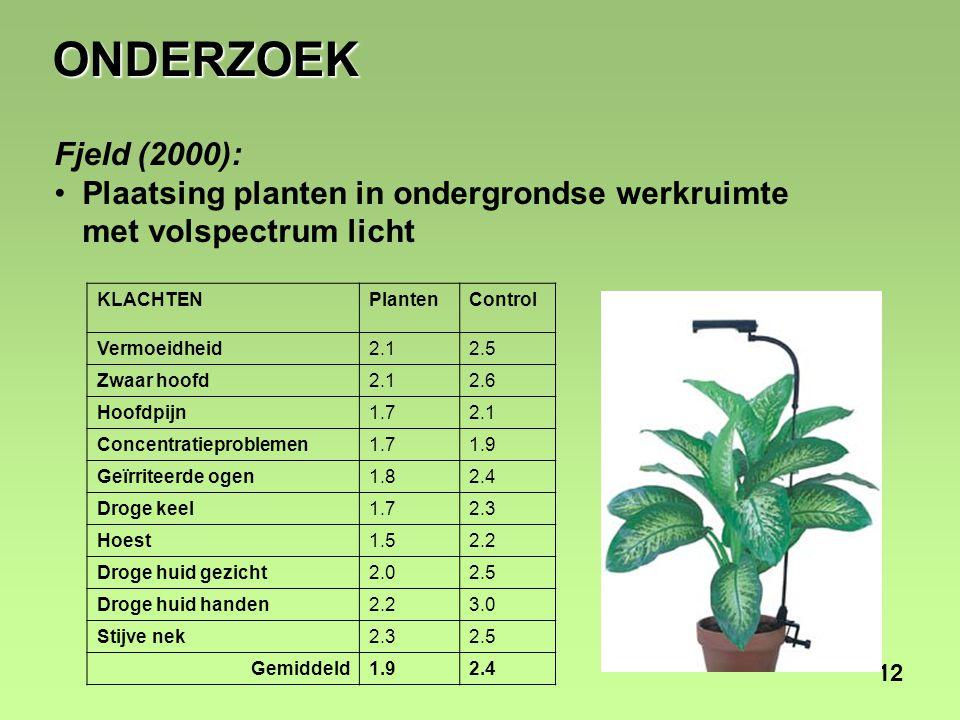 12 ONDERZOEK Fjeld (2000): •Plaatsing planten in ondergrondse werkruimte met volspectrum licht KLACHTENPlantenControl Vermoeidheid2.12.5 Zwaar hoofd2.12.6 Hoofdpijn1.72.1 Concentratieproblemen1.71.9 Geïrriteerde ogen1.82.4 Droge keel1.72.3 Hoest1.52.2 Droge huid gezicht2.02.5 Droge huid handen2.23.0 Stijve nek2.32.5 Gemiddeld1.92.4