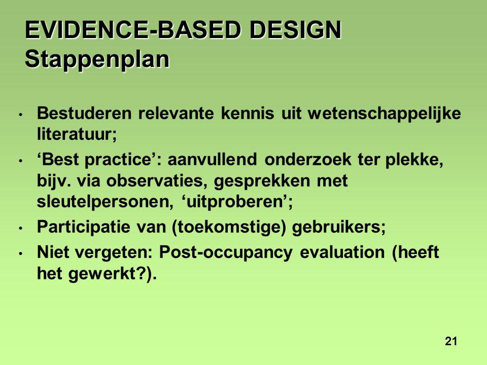 21 EVIDENCE-BASED DESIGN Stappenplan • Bestuderen relevante kennis uit wetenschappelijke literatuur; • 'Best practice': aanvullend onderzoek ter plekke, bijv.