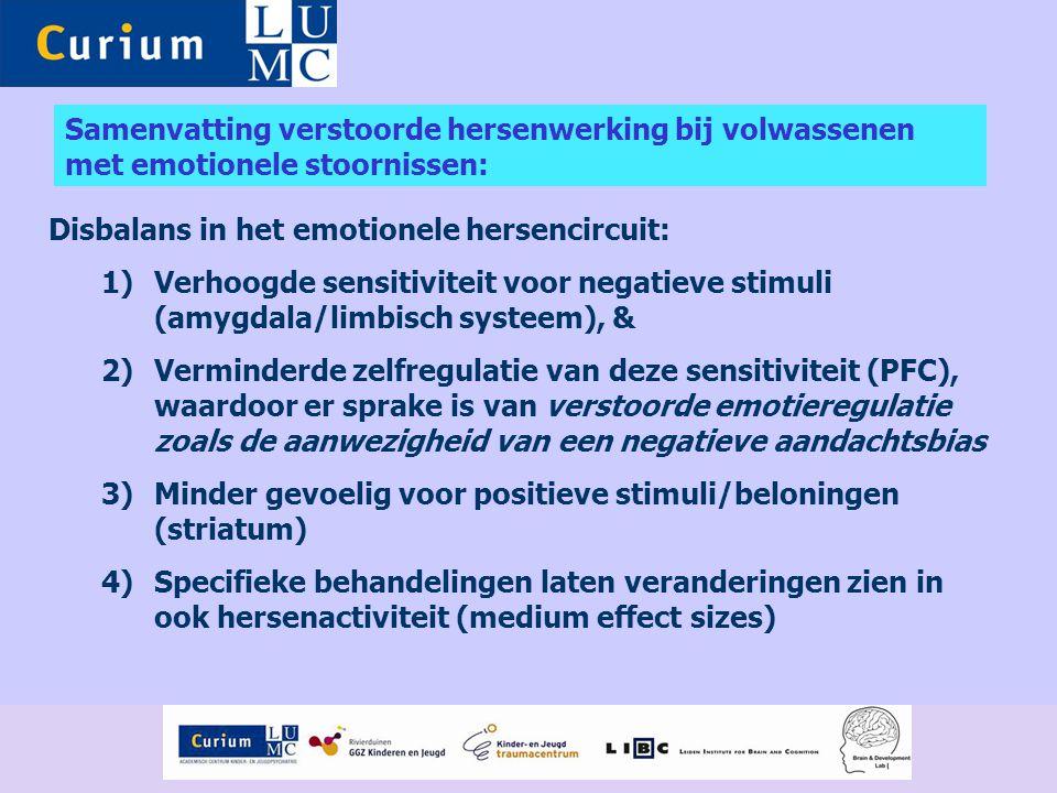 Samenvatting verstoorde hersenwerking bij volwassenen met emotionele stoornissen: Disbalans in het emotionele hersencircuit: 1)Verhoogde sensitiviteit