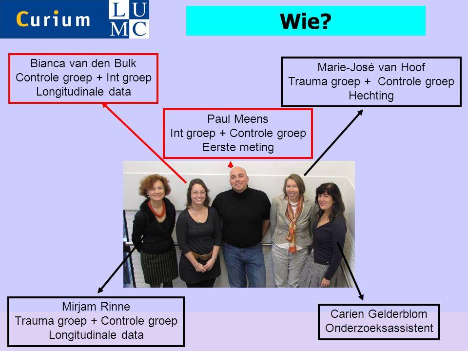 Paul Meens Int groep + Controle groep Eerste meting Bianca van den Bulk Controle groep + Int groep Longitudinale data Marie-José van Hoof Trauma groep