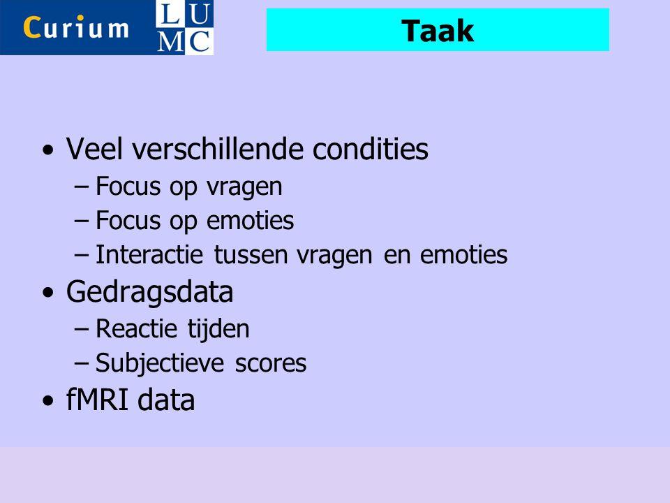 •Veel verschillende condities –Focus op vragen –Focus op emoties –Interactie tussen vragen en emoties •Gedragsdata –Reactie tijden –Subjectieve scores