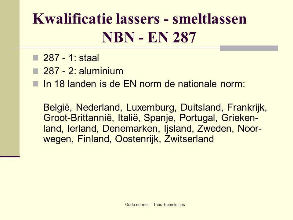 Oude normen - Theo Bemelmans Kwalificatie lassers - smeltlassen NBN - EN 287  287 - 1: staal  287 - 2: aluminium  In 18 landen is de EN norm de nat