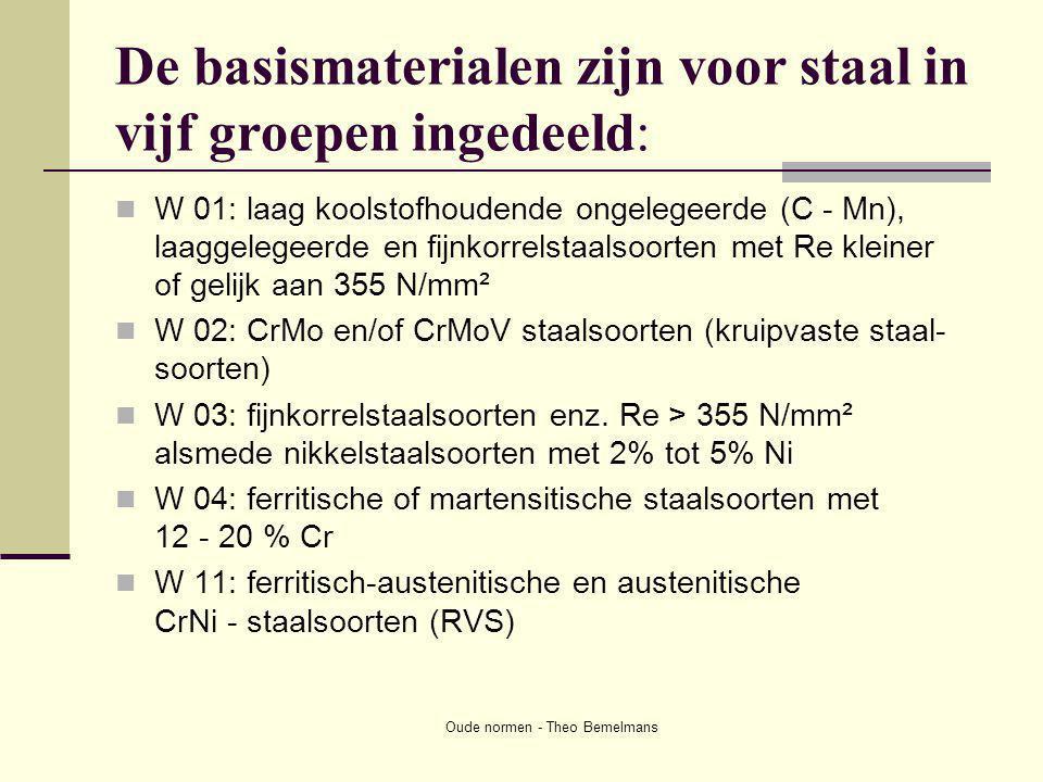 Oude normen - Theo Bemelmans De basismaterialen zijn voor staal in vijf groepen ingedeeld:  W 01: laag koolstofhoudende ongelegeerde (C - Mn), laagge