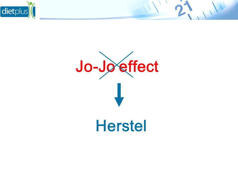 Jo-Jo effect Herstel